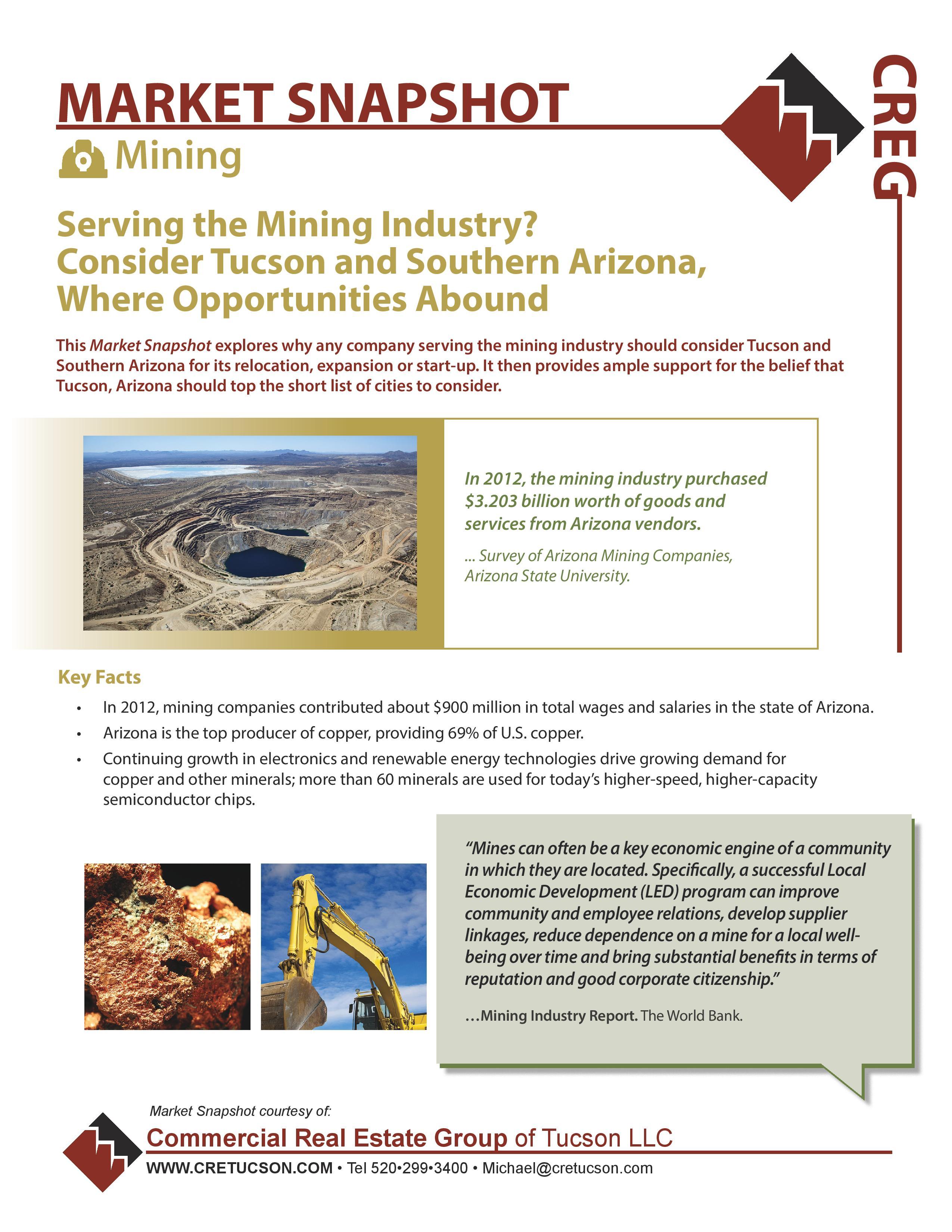Mining Market Snapshot