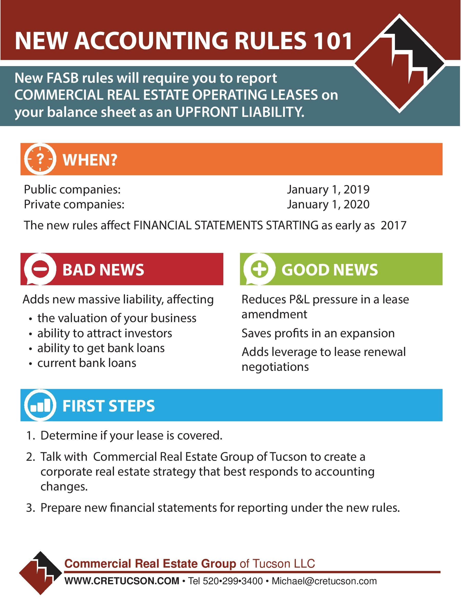 FASB Infographic